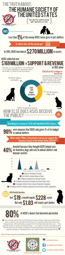 The Truth about HSUS (13)